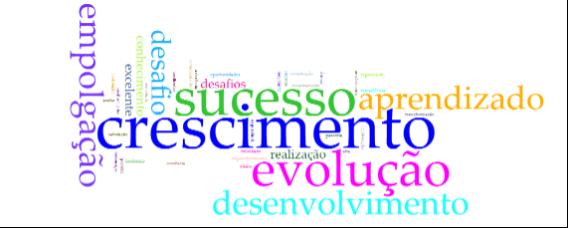 #ParaTodosVerem: nuvem de palavras coloridas e ordenadas de forma distribuída. As palavras de maior destaque são crescimento sinalizada na cor azul, sucesso sinalizado na cor verde e evolução na cor rosa.